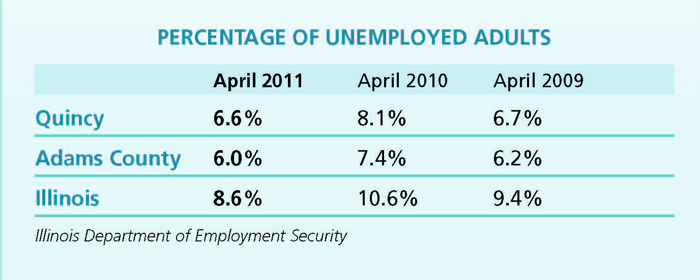 Unemployment Continues to Fall in April